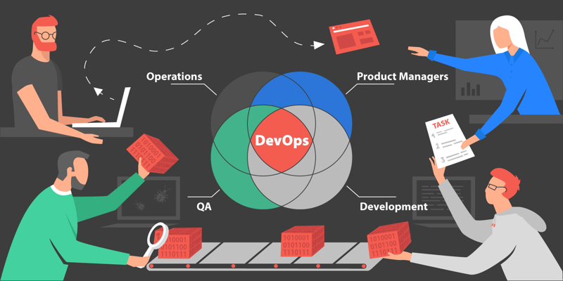 What is the DevOps team in reality?
